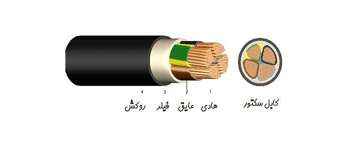 کابل افشان سکتور